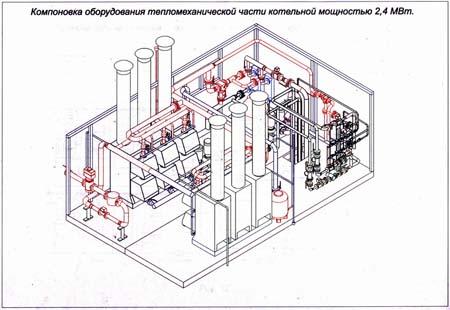 компоновка завода блочно модульных котельных