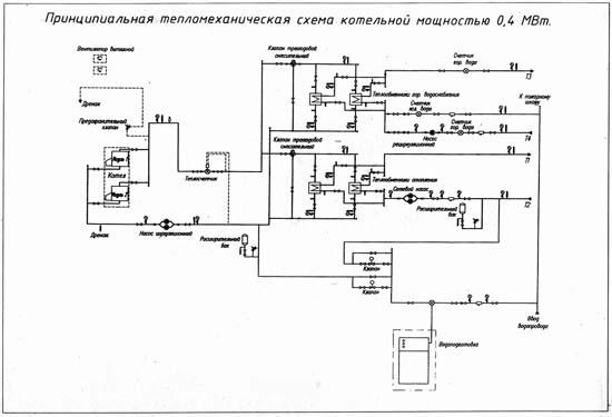 обвязка модульной котельной с двумя котлами 1 чертеж