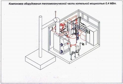 типовой проект на блочно-модульную котельную 2мвт